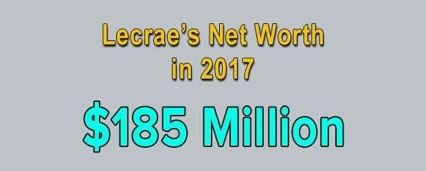 Lecrae's net worth is $185 Million