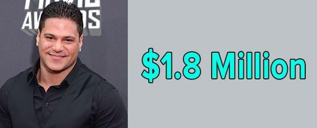 Ronnie Ortiz-Magro's net worth is $1.8 Million