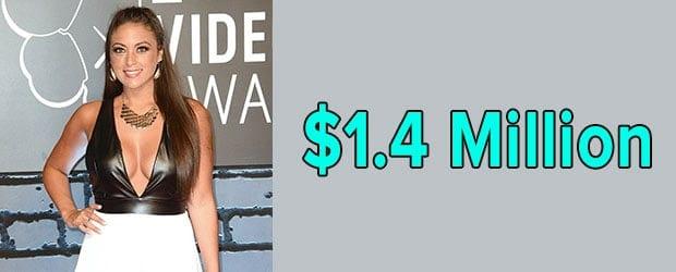 Sammi Giancola's net worth is $1.4 Million