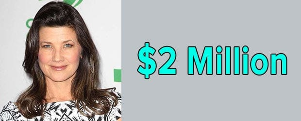Daphne Zuniga's net worth is $2 Million