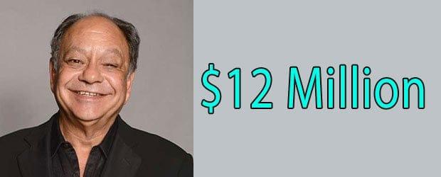 Net worth of Cheech Marin is around $12 Million