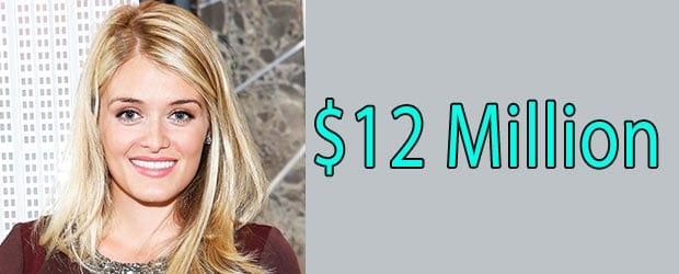 The net worth of Daphne Oz is rated at $12 million.