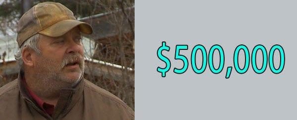 Pat Moore 's Yukon men Net Worth